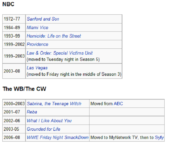 Friday Night Successes NBC-WB-CW